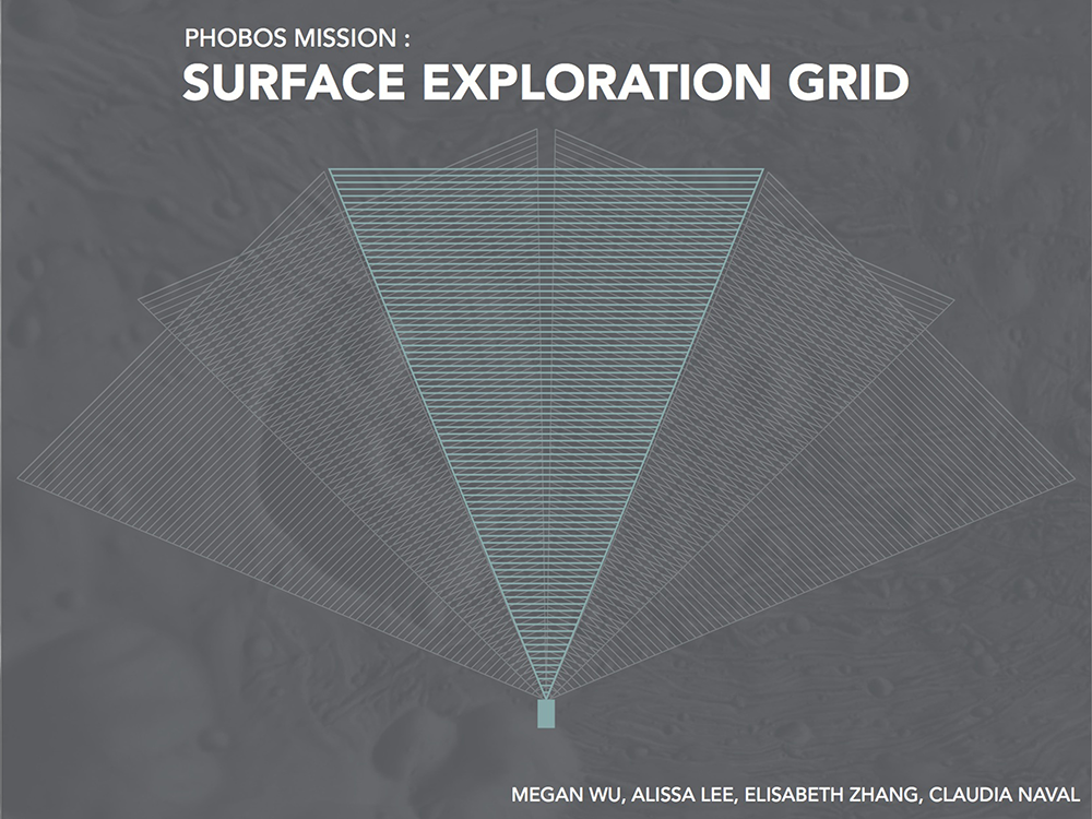SurfaceExplorationGrid
